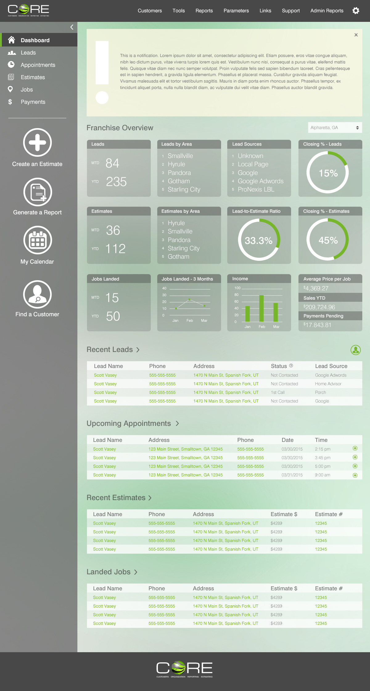 CORE 2.0 Dashboard